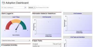 SalesforceClassicDashboard