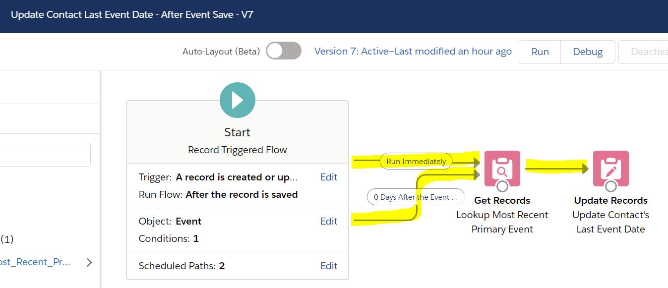 UpdateContactLastEventDate-AfterEventSave-Connectors