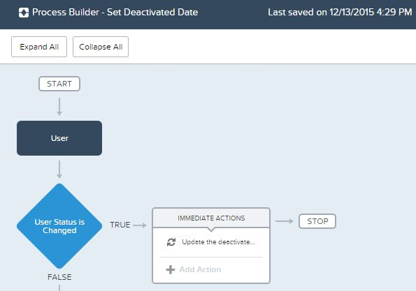 Record a User's Deactivation Date – Jenwlee's Salesforce Blog