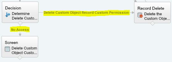 Delete Custom Object Record Same Sharing Group-DecisionConnectors2.JPG
