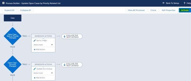 ProcessBuilder-Activate.JPG