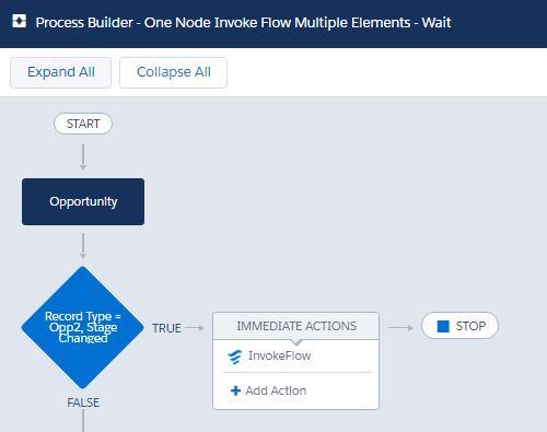 ProcessBuilder-OneNodeInvokeFlowMultipleElements-WAIT.JPG