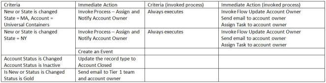 UC1-Criteria-Improved.JPG