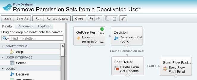 Flow-RemovePermSetsFromaDeactivatedUser.JPG