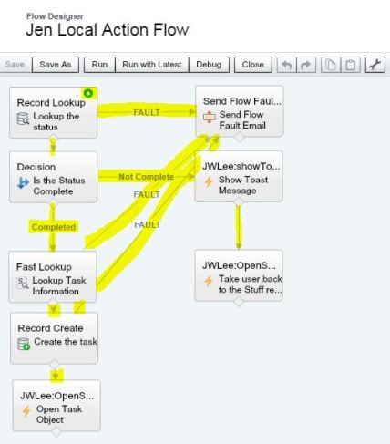 JenLocalActionFlow-Connectors.JPG
