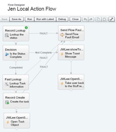 JenLocalActionFlow.JPG