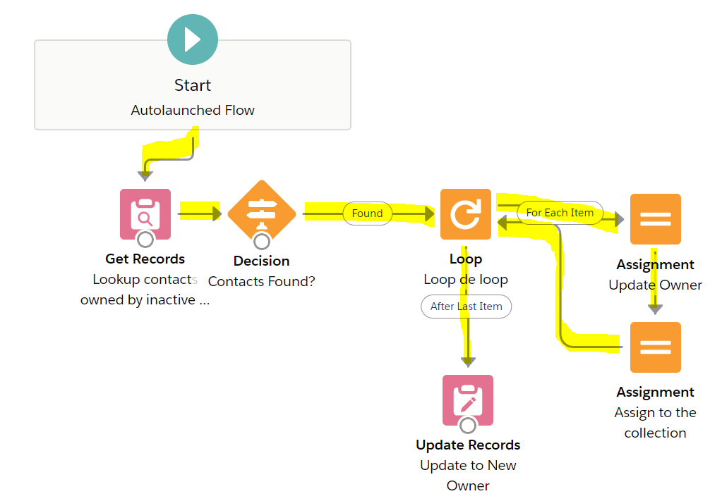 UpdateUserFlow-Connectors