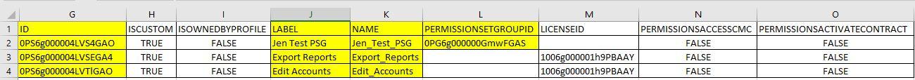 PermissionSet.JPG