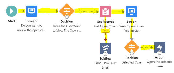 ViewAndEditOpenCaseFlow-Connectors.PNG