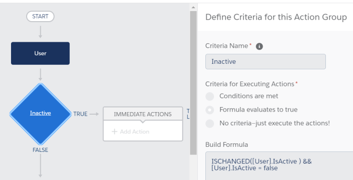 Process-UpdateUser-CriteriaNode