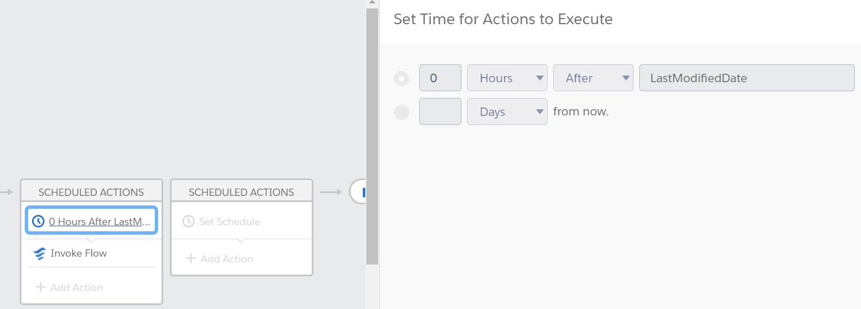 Process-UpdateUser-ScheduledAction
