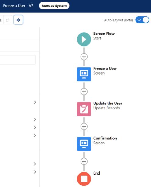 """, Geler un utilisateur – maintenant ou dans le futur – Blog Salesforce de Jenwlee<span class=""""wtr-time-wrap after-title""""><span class=""""wtr-time-number"""">3</span> minutes de lecture</span>"""